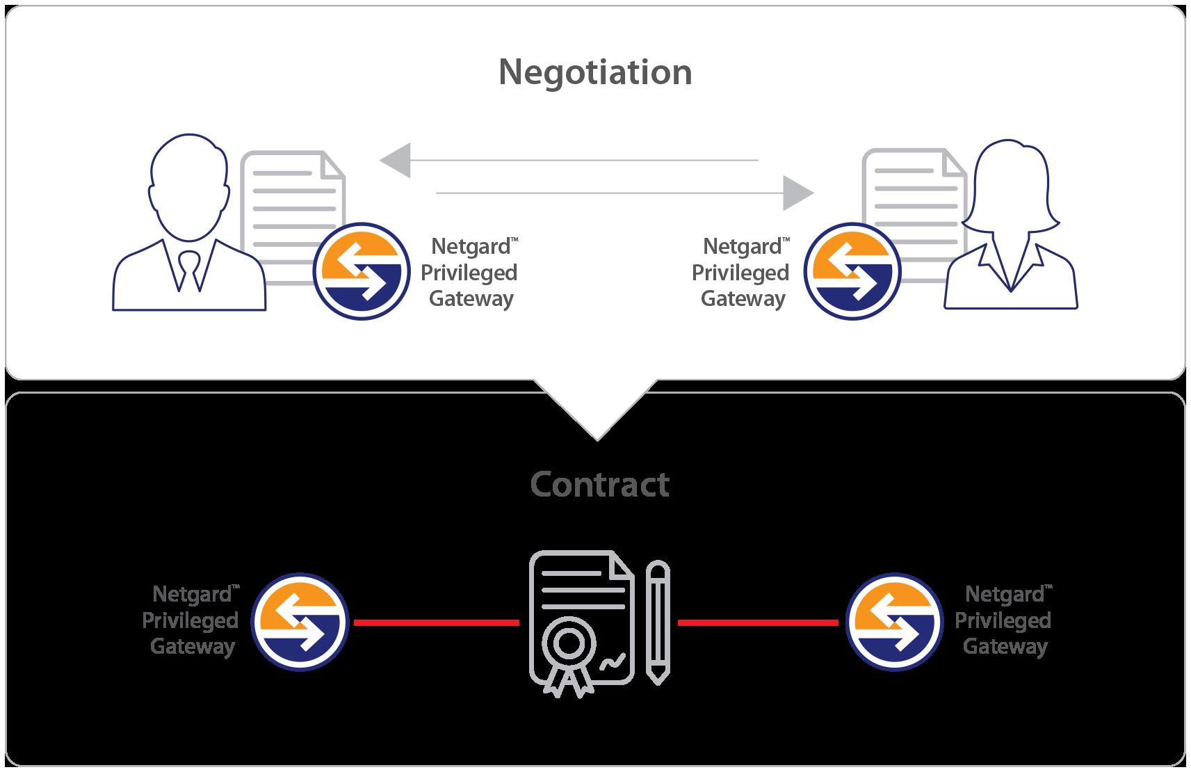 NPG diagram 1-1